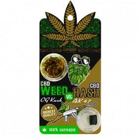 CBD Weed vs Hash