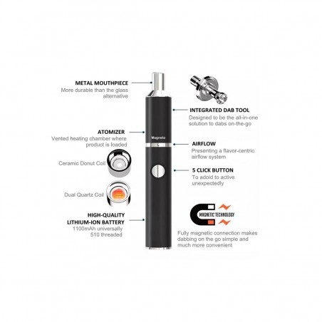 'Big Hero' Dab Pen Vaporizer